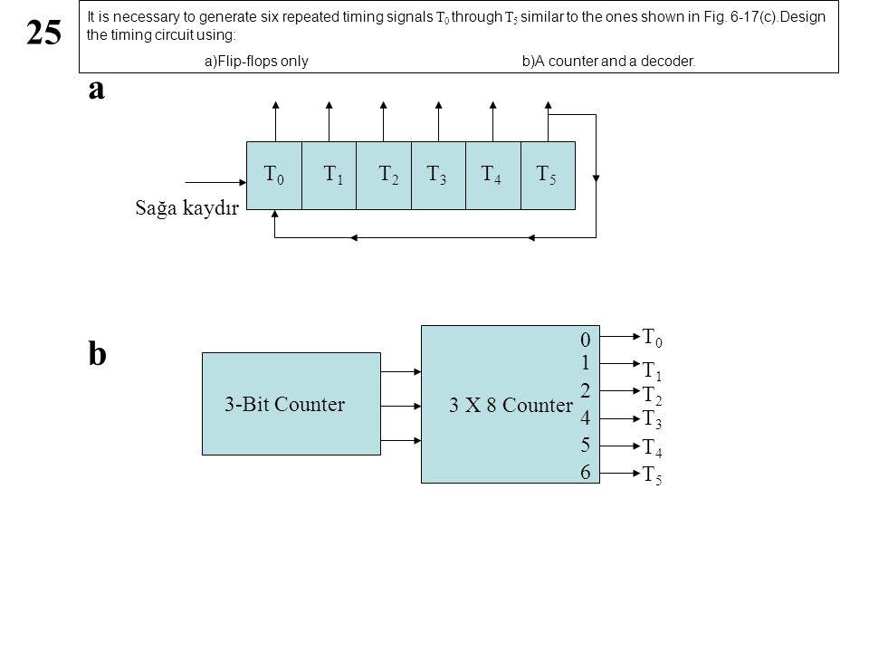 25 a b T0 T1 T2 T3 T4 T5 Sağa kaydır T0 1 T1 2 T2 3-Bit Counter