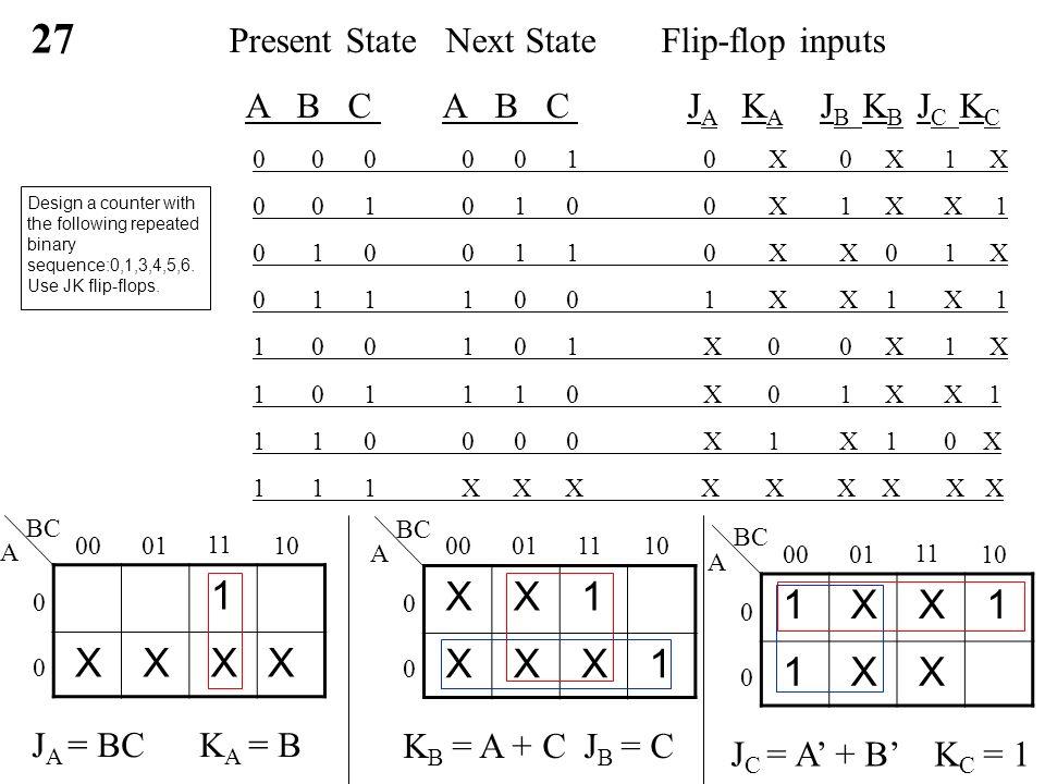 27 1 X X 1 1 X Present State Next State Flip-flop inputs
