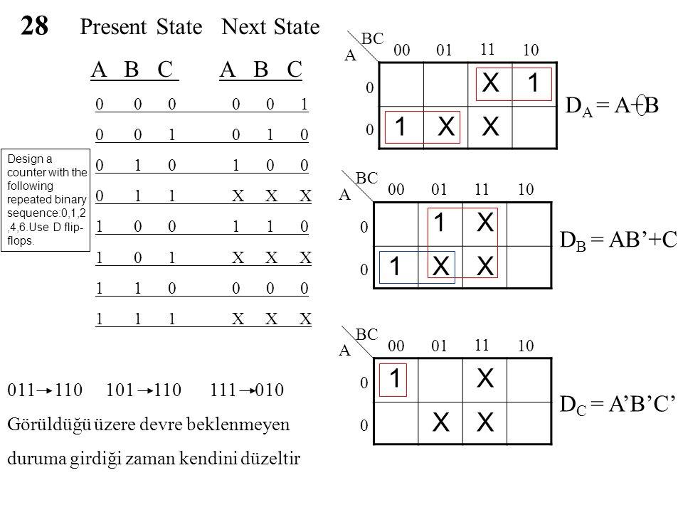 28 X 1 1 X 1 X Present State Next State A B C A B C DA = A+B