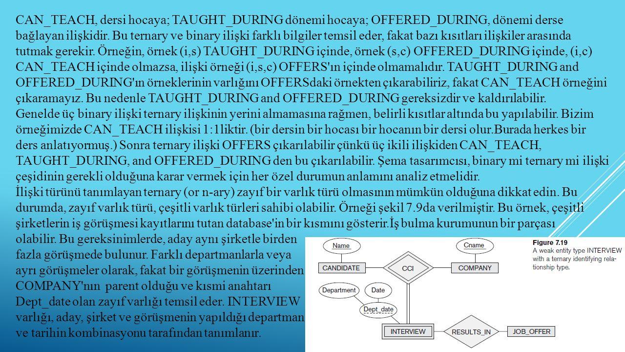 CAN_TEACH, dersi hocaya; TAUGHT_DURING dönemi hocaya; OFFERED_DURING, dönemi derse bağlayan ilişkidir. Bu ternary ve binary ilişki farklı bilgiler temsil eder, fakat bazı kısıtları ilişkiler arasında tutmak gerekir. Örneğin, örnek (i,s) TAUGHT_DURING içinde, örnek (s,c) OFFERED_DURING içinde, (i,c) CAN_TEACH içinde olmazsa, ilişki örneği (i,s,c) OFFERS ın içinde olmamalıdır. TAUGHT_DURING and OFFERED_DURING ın örneklerinin varlığını OFFERSdaki örnekten çıkarabiliriz, fakat CAN_TEACH örneğini çıkaramayız. Bu nedenle TAUGHT_DURING and OFFERED_DURING gereksizdir ve kaldırılabilir.