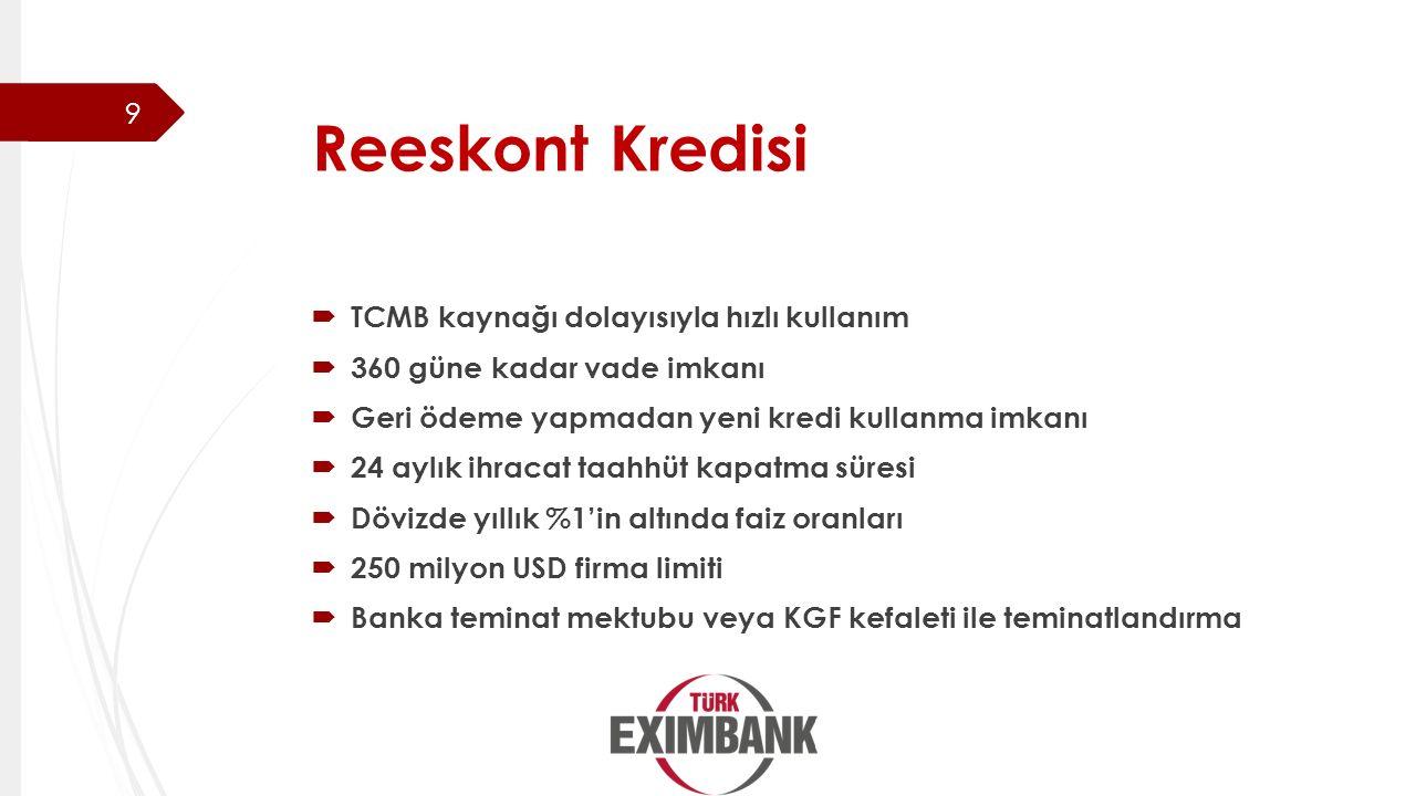 Reeskont Kredisi TCMB kaynağı dolayısıyla hızlı kullanım