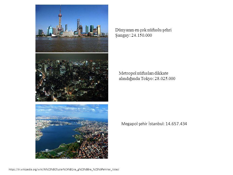 Dünyanın en çok nüfuslu şehri Şangay: 24.150.000