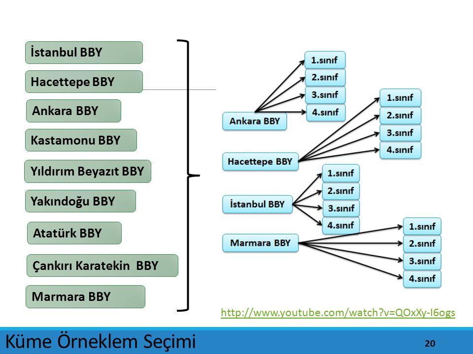 Küme Örneklem Seçimi İstanbul BBY Hacettepe BBY Ankara BBY