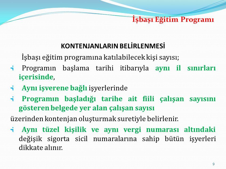 İşbaşı Eğitim Programı KONTENJANLARIN BELİRLENMESİ