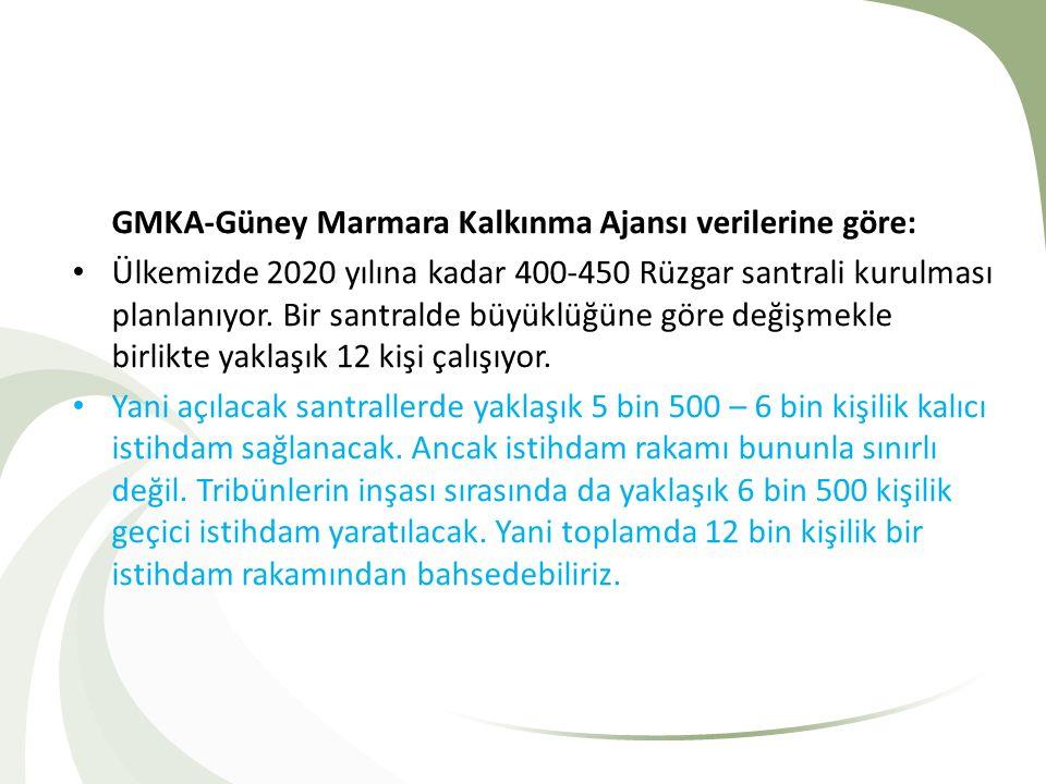 GMKA-Güney Marmara Kalkınma Ajansı verilerine göre: