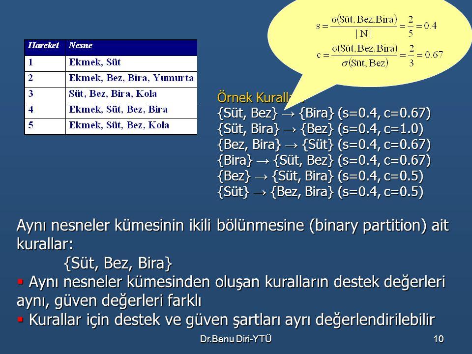 Aynı nesneler kümesinin ikili bölünmesine (binary partition) ait