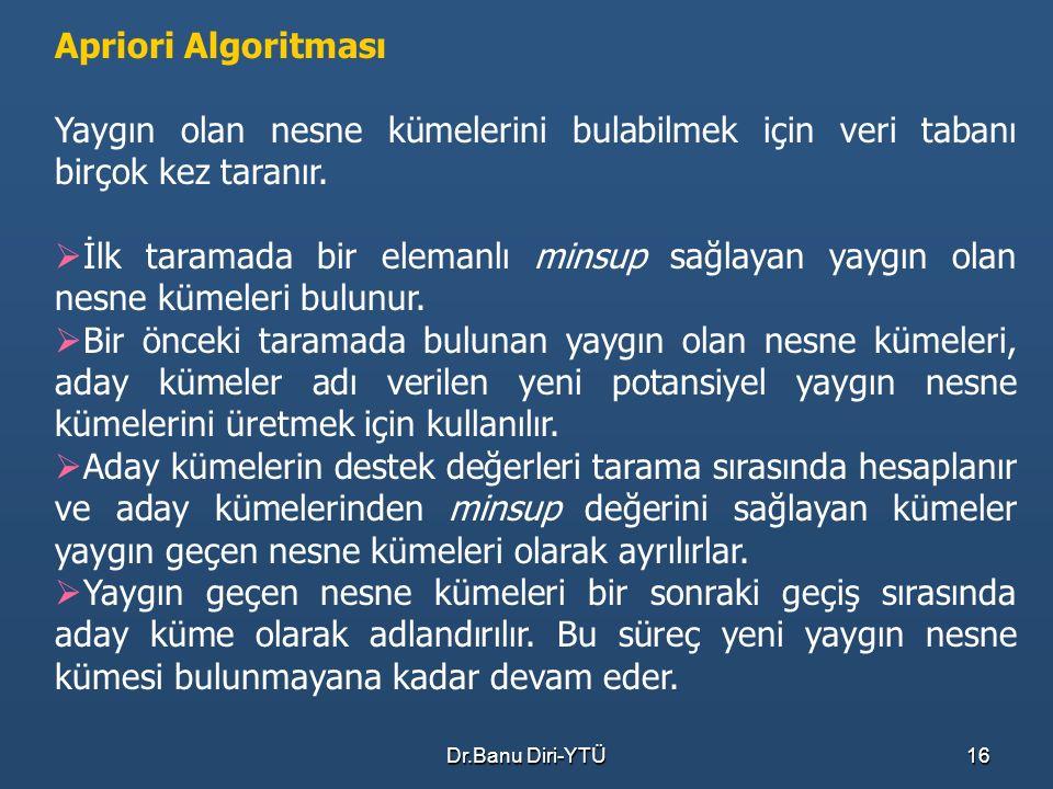 Apriori Algoritması Yaygın olan nesne kümelerini bulabilmek için veri tabanı birçok kez taranır.