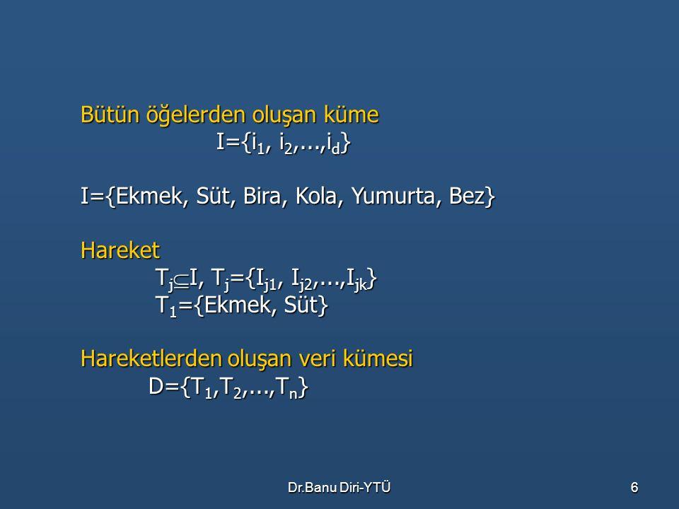 Bütün öğelerden oluşan küme I={i1, i2,...,id}