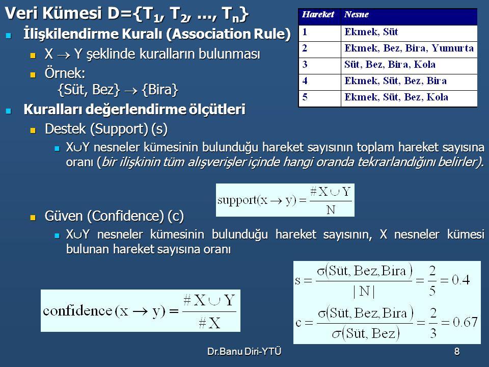 Veri Kümesi D={T1, T2, ..., Tn} İlişkilendirme Kuralı (Association Rule) X  Y şeklinde kuralların bulunması.