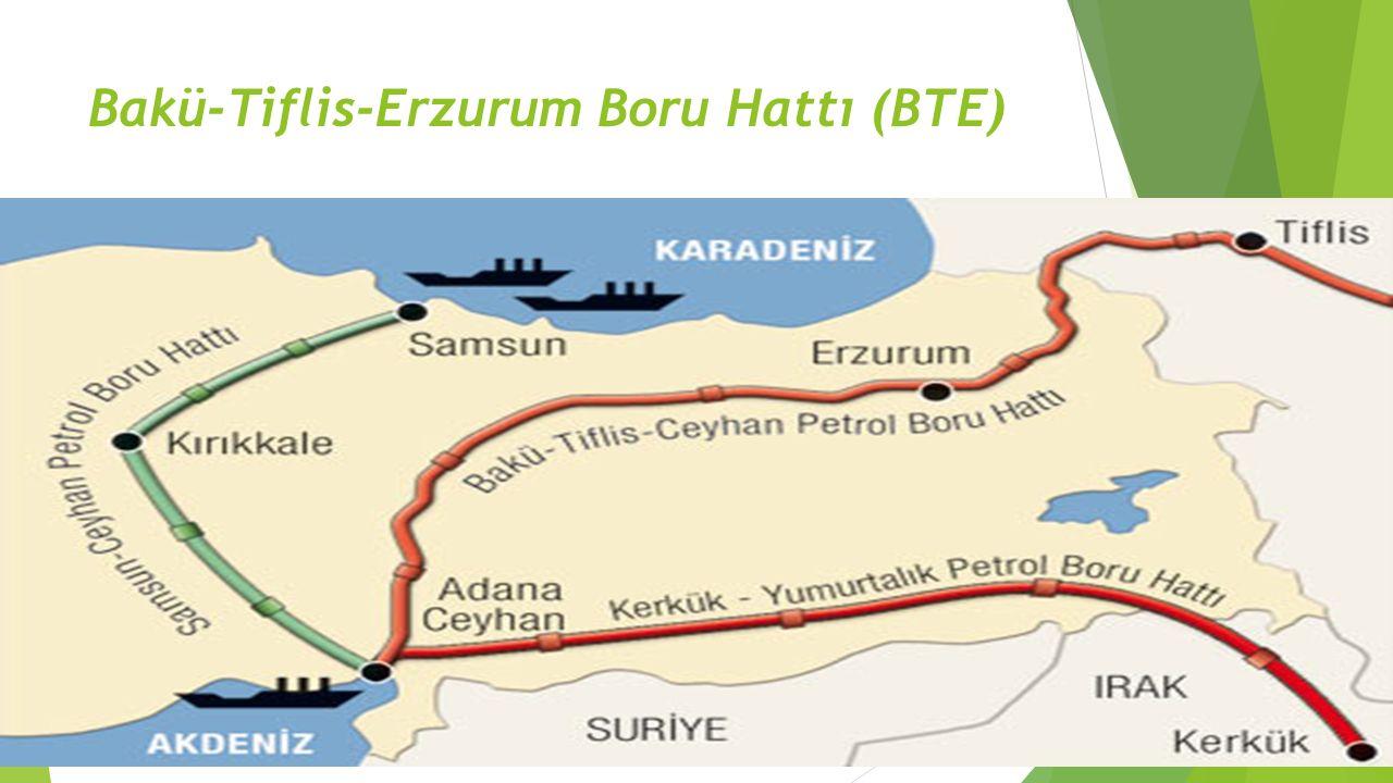 Bakü-Tiflis-Erzurum Boru Hattı (BTE)