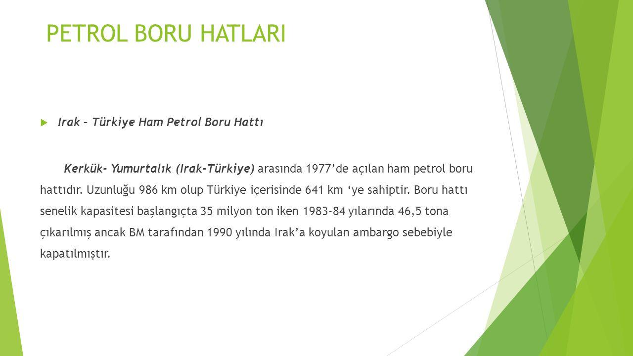 PETROL BORU HATLARI Irak – Türkiye Ham Petrol Boru Hattı