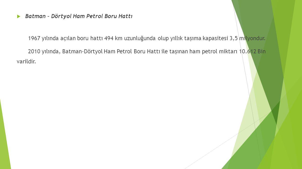 Batman – Dörtyol Ham Petrol Boru Hattı