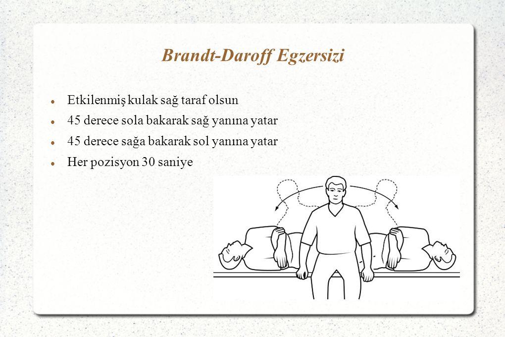 Brandt-Daroff Egzersizi