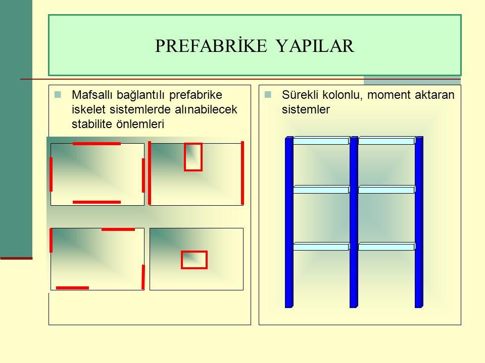 PREFABRİKE YAPILAR Mafsallı bağlantılı prefabrike iskelet sistemlerde alınabilecek stabilite önlemleri.