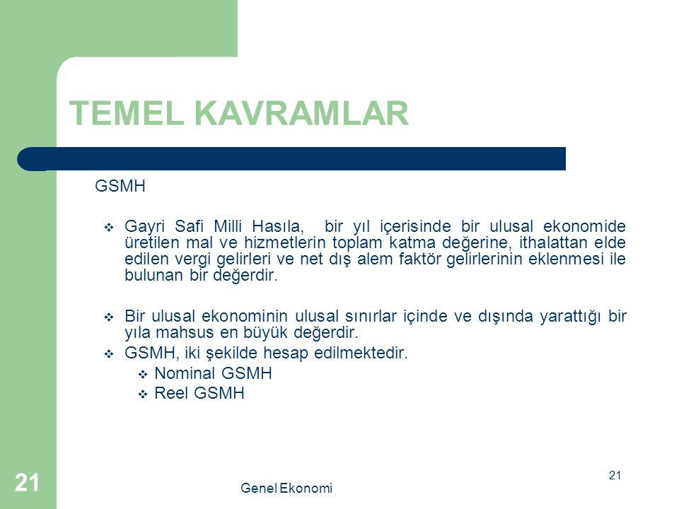 TEMEL KAVRAMLAR GSMH.