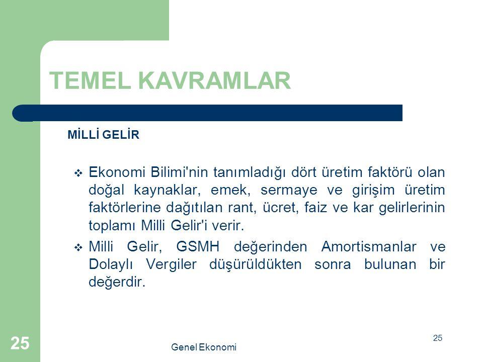 TEMEL KAVRAMLAR MİLLİ GELİR.