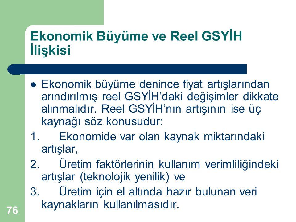 Ekonomik Büyüme ve Reel GSYİH İlişkisi