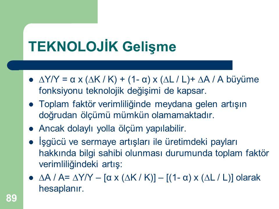 TEKNOLOJİK Gelişme Y/Y = α x (K / K) + (1- α) x (L / L)+ A / A büyüme fonksiyonu teknolojik değişimi de kapsar.
