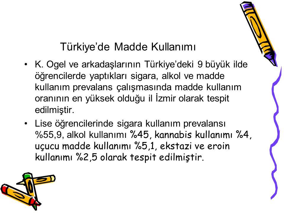 Türkiye'de Madde Kullanımı