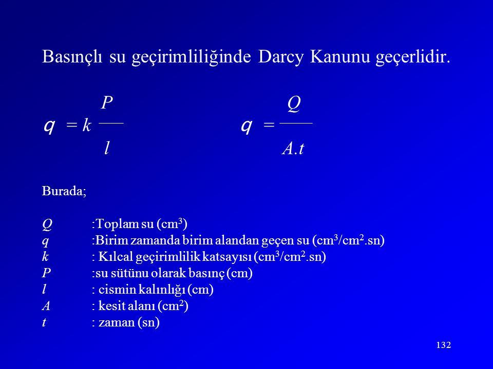 Basınçlı su geçirimliliğinde Darcy Kanunu geçerlidir.