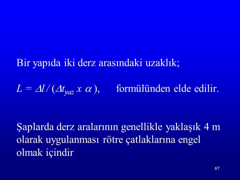 Bir yapıda iki derz arasındaki uzaklık; L = Dl / (Dtyaz x  ), formülünden elde edilir.