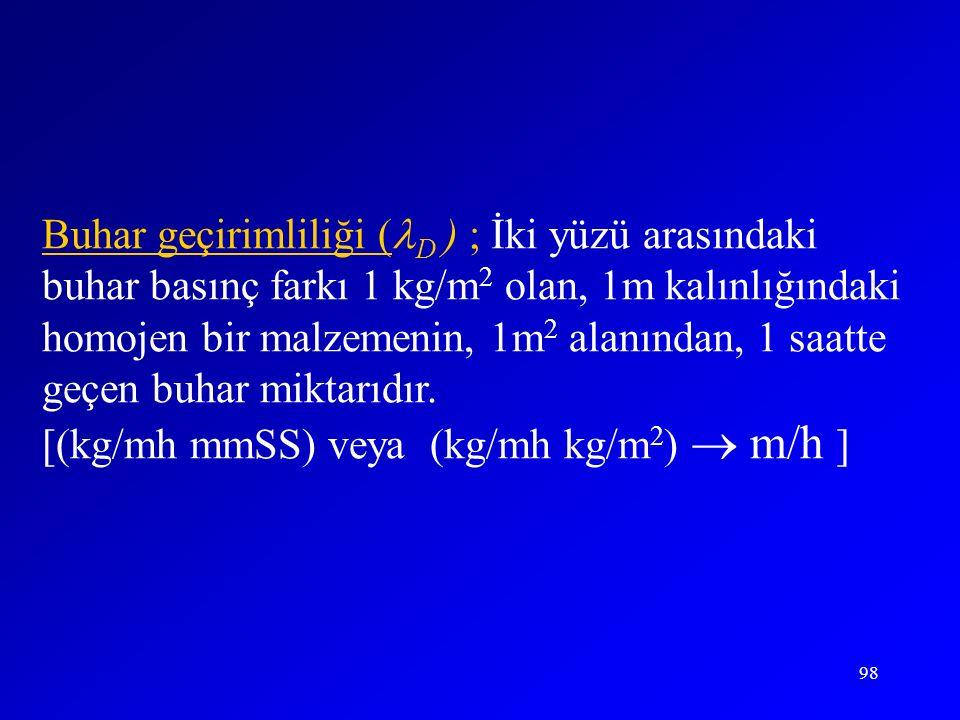 Buhar geçirimliliği (D ) ; İki yüzü arasındaki buhar basınç farkı 1 kg/m2 olan, 1m kalınlığındaki homojen bir malzemenin, 1m2 alanından, 1 saatte geçen buhar miktarıdır.