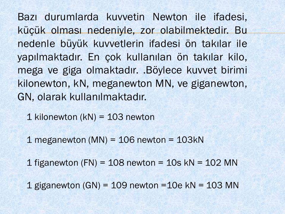 Bazı durumlarda kuvvetin Newton ile ifadesi, küçük olması nedeniyle, zor olabilmektedir. Bu nedenle büyük kuvvetlerin ifadesi ön takılar ile yapılmaktadır. En çok kullanılan ön takılar kilo, mega ve giga olmaktadır. .Böylece kuvvet birimi kilonewton, kN, meganewton MN, ve giganewton, GN, olarak kullanılmaktadır.