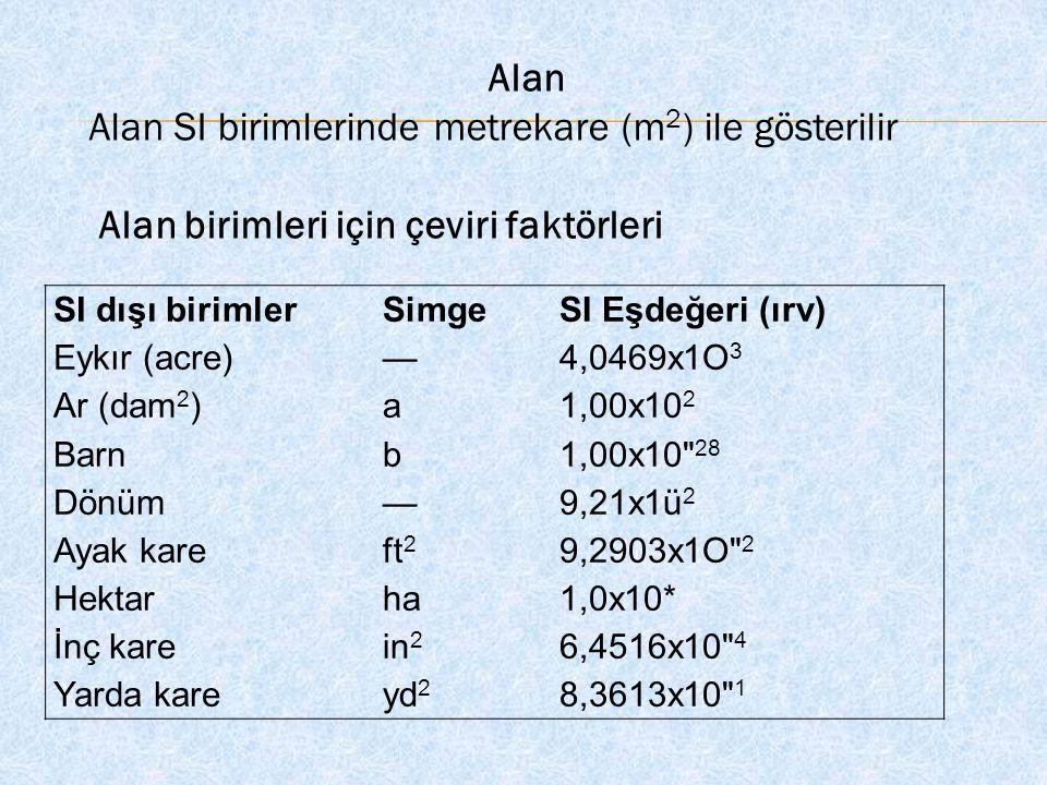 Alan SI birimlerinde metrekare (m2) ile gösterilir