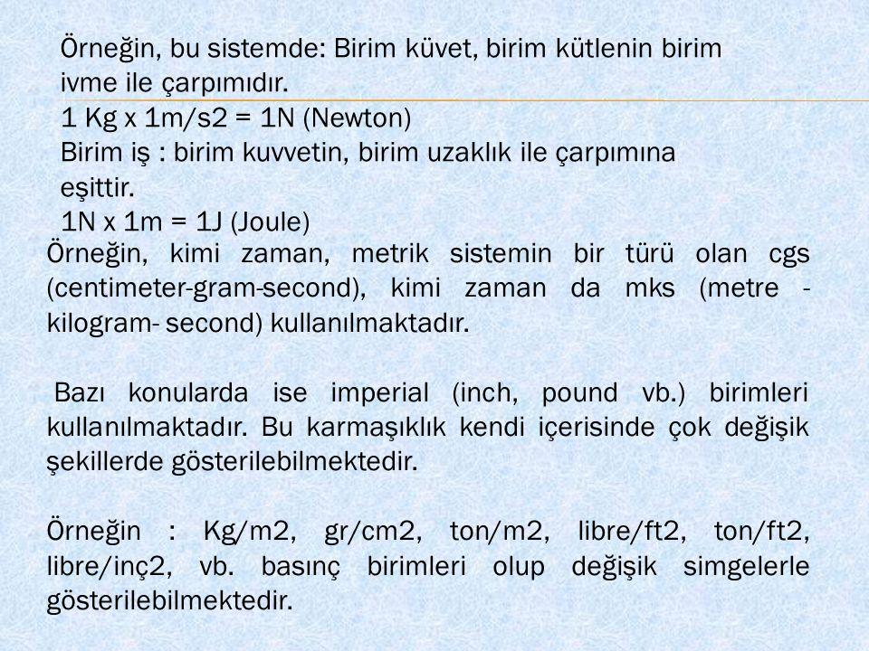 Örneğin, bu sistemde: Birim küvet, birim kütlenin birim ivme ile çarpımıdır.