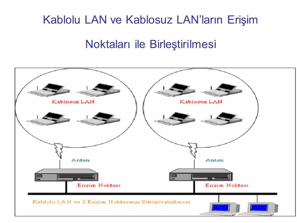 Kablolu LAN ve Kablosuz LAN'ların Erişim Noktaları ile Birleştirilmesi