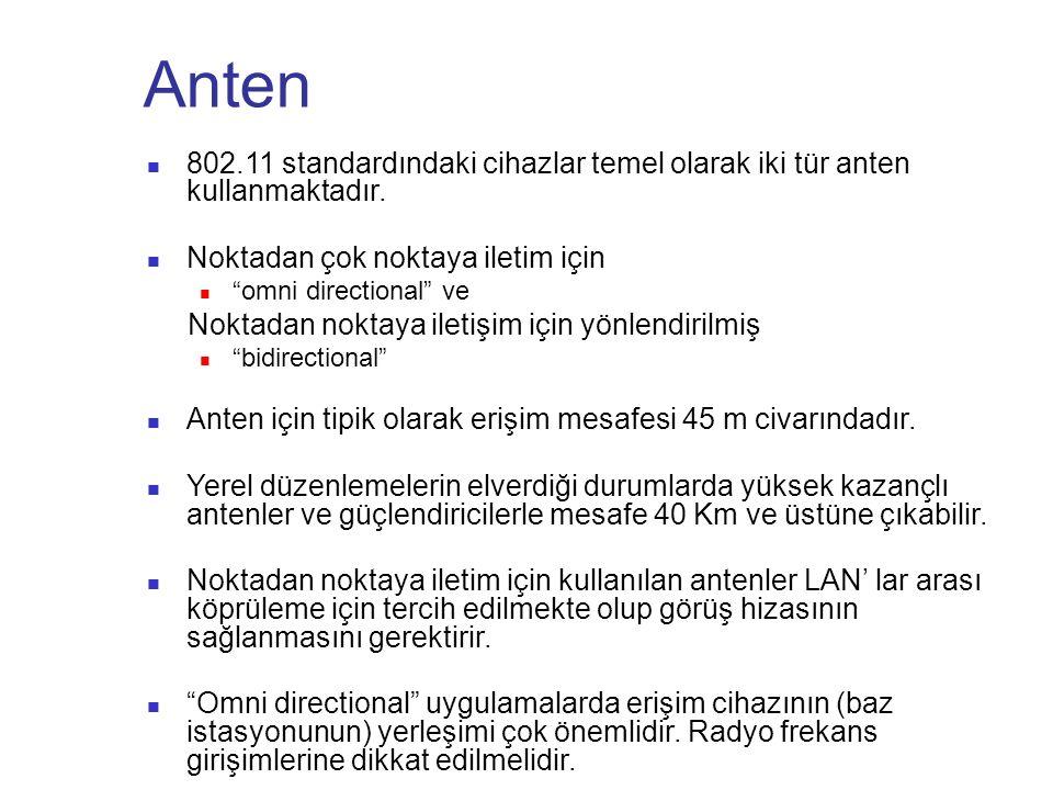 Anten 802.11 standardındaki cihazlar temel olarak iki tür anten kullanmaktadır. Noktadan çok noktaya iletim için.