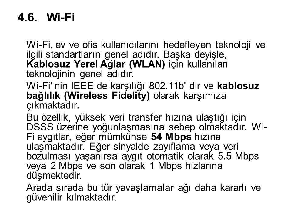 4.6. Wi-Fi