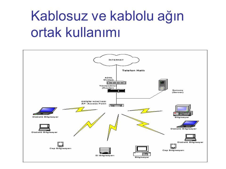 Kablosuz ve kablolu ağın ortak kullanımı