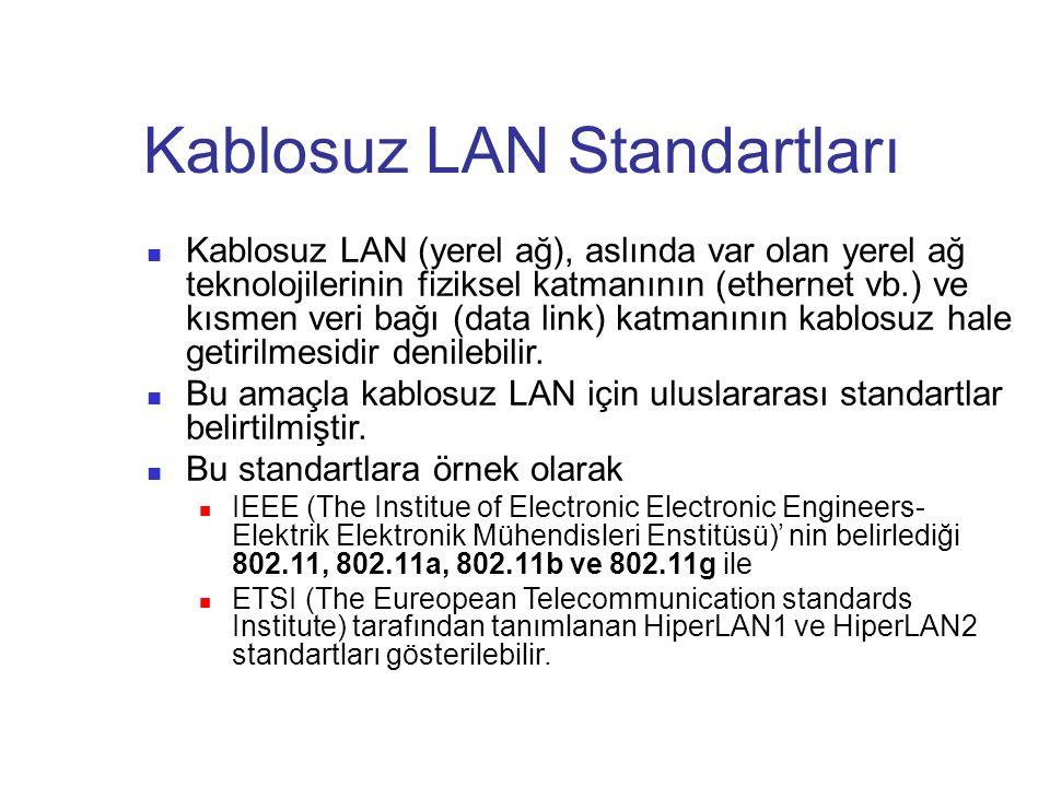 Kablosuz LAN Standartları