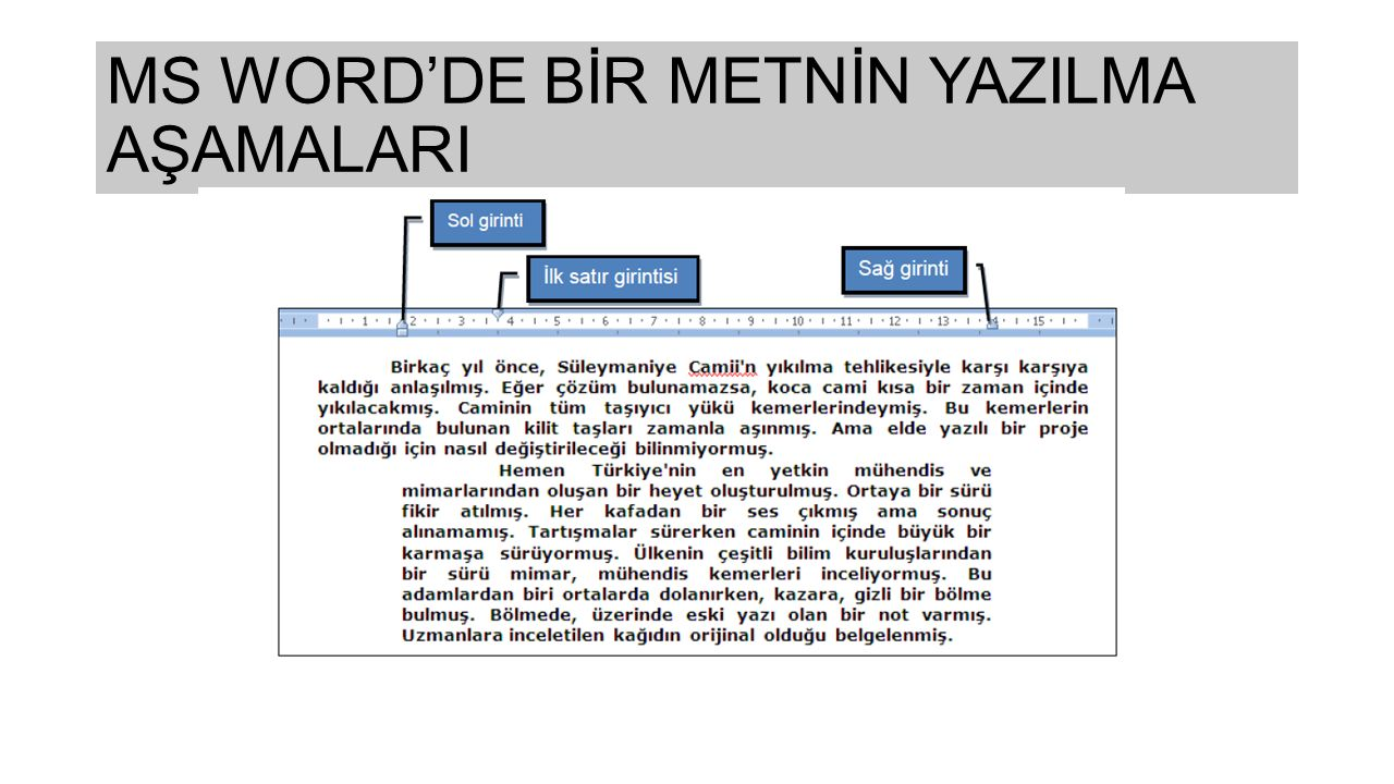 MS WORD'DE BİR METNİN YAZILMA AŞAMALARI