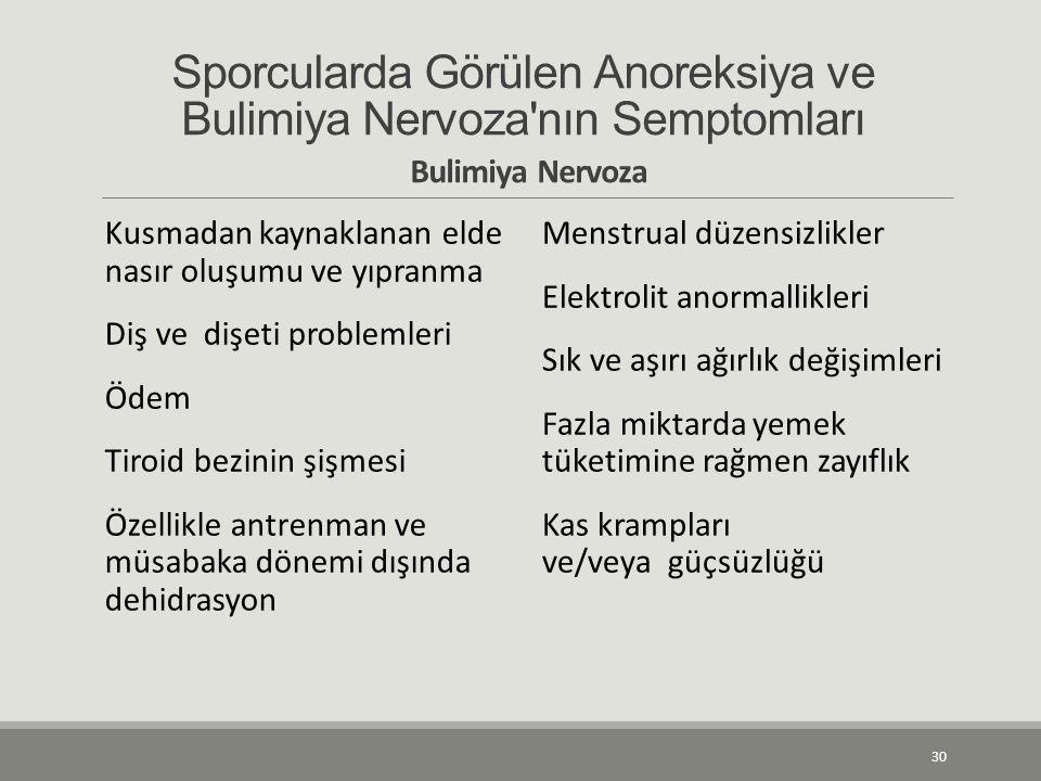 Sporcularda Görülen Anoreksiya ve Bulimiya Nervoza nın Semptomları Bulimiya Nervoza