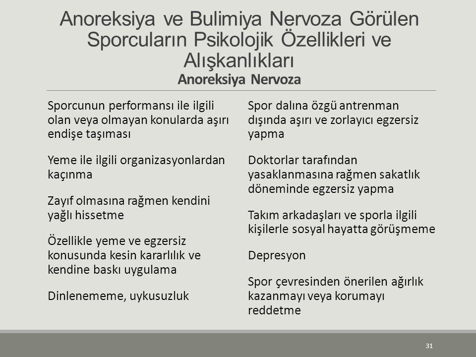 Anoreksiya ve Bulimiya Nervoza Görülen Sporcuların Psikolojik Özellikleri ve Alışkanlıkları Anoreksiya Nervoza