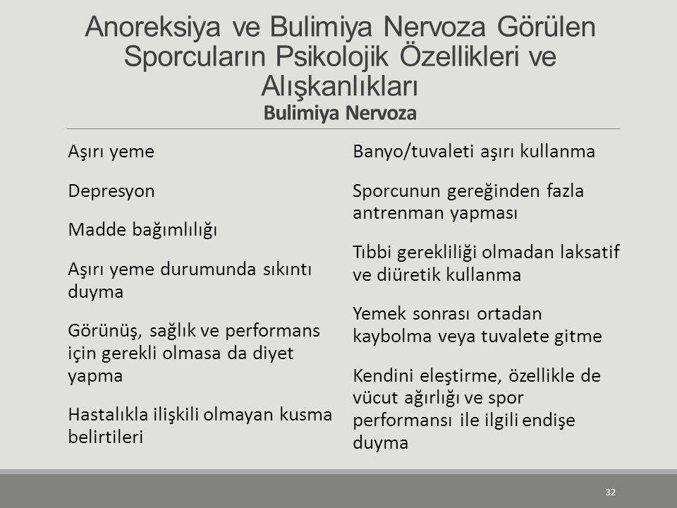 Anoreksiya ve Bulimiya Nervoza Görülen Sporcuların Psikolojik Özellikleri ve Alışkanlıkları Bulimiya Nervoza