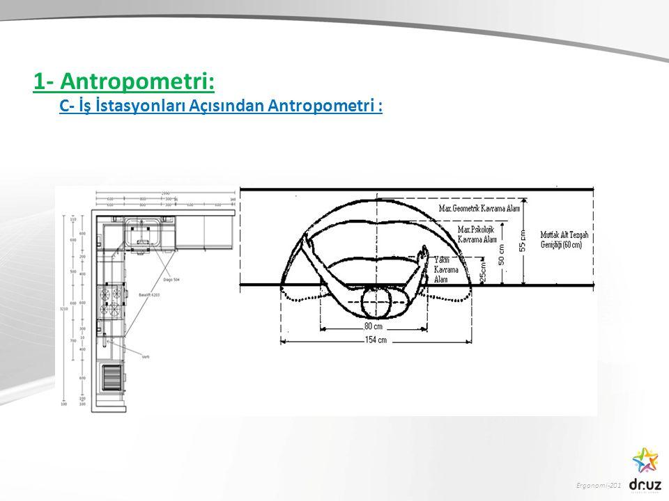 1- Antropometri: C- İş İstasyonları Açısından Antropometri :