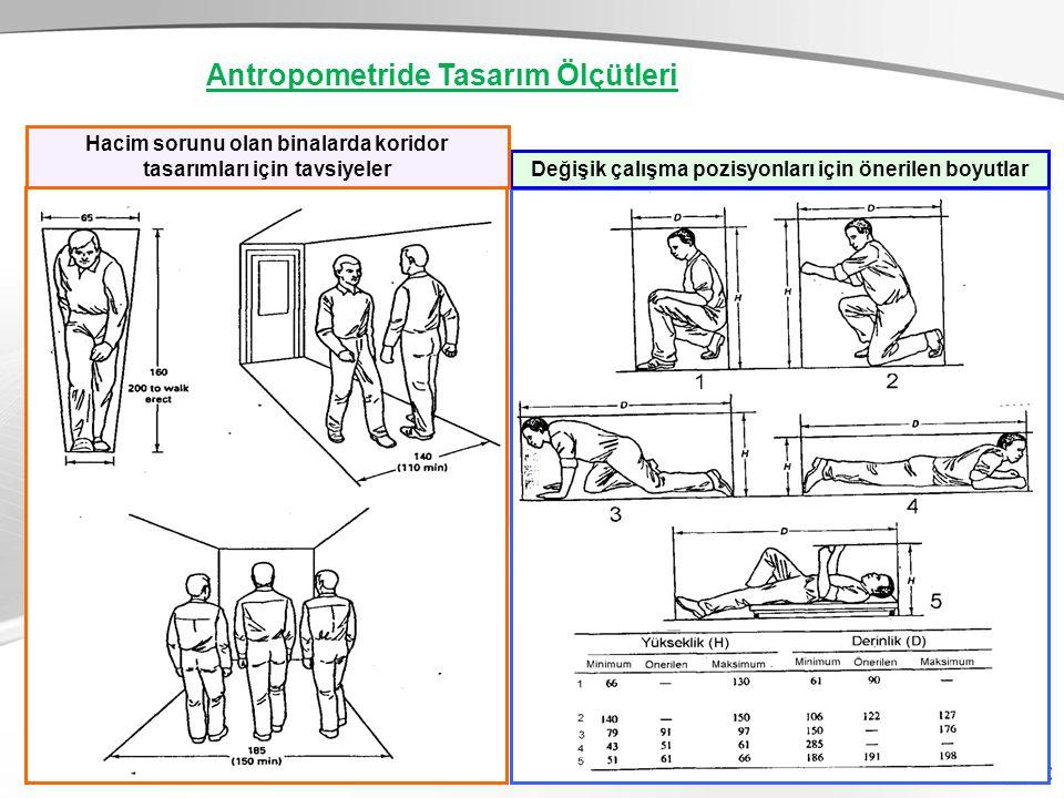 Antropometride Tasarım Ölçütleri