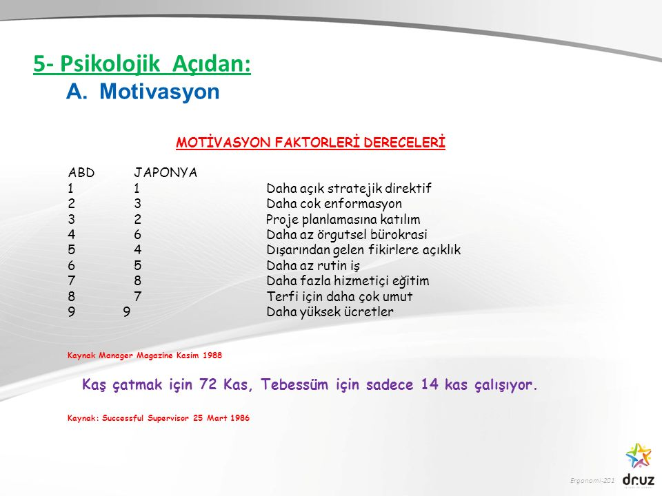 5- Psikolojik Açıdan: Motivasyon
