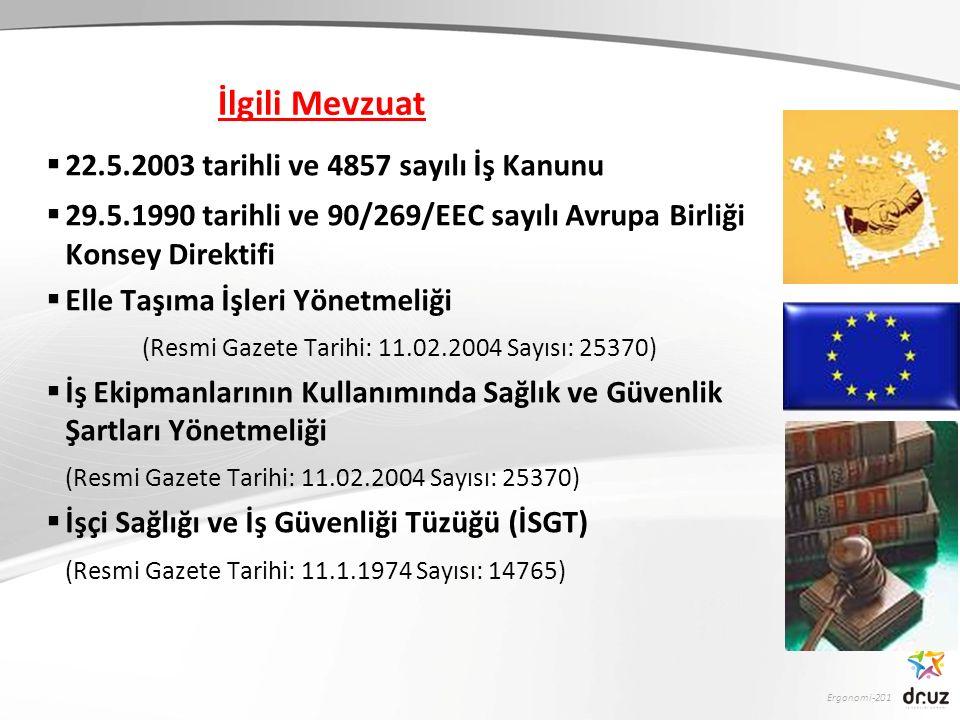 İlgili Mevzuat 22.5.2003 tarihli ve 4857 sayılı İş Kanunu