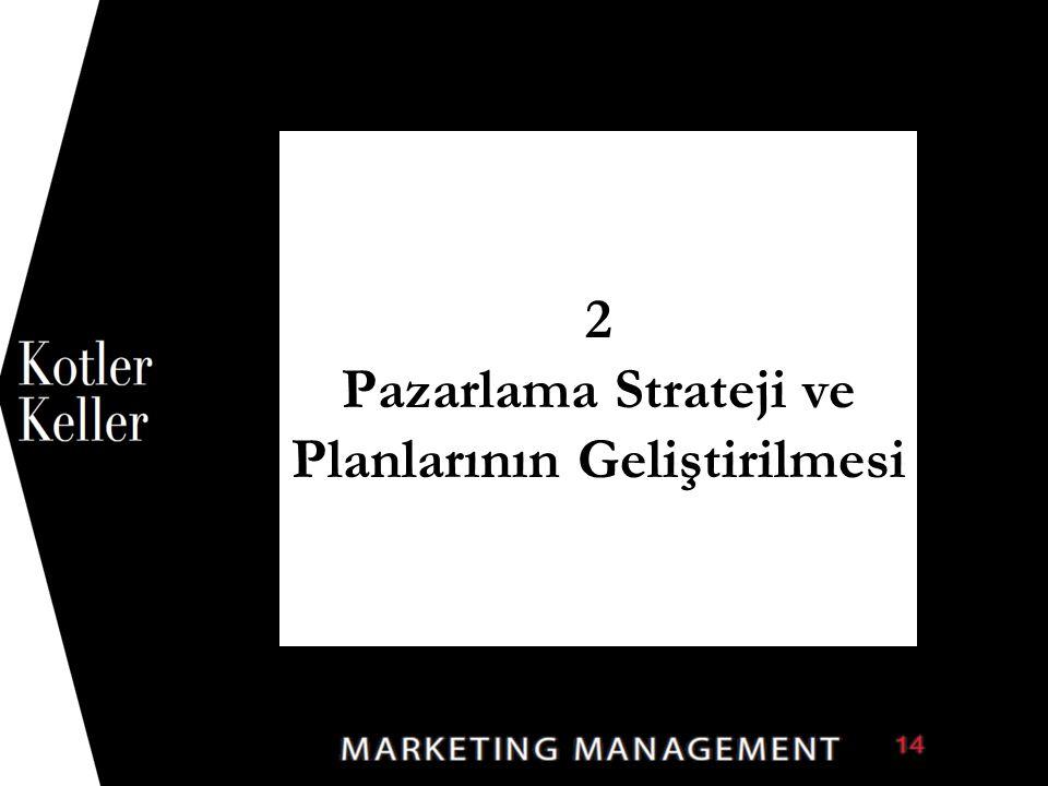 2 Pazarlama Strateji ve Planlarının Geliştirilmesi