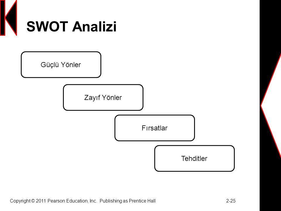 SWOT Analizi Güçlü Yönler Zayıf Yönler Fırsatlar Tehditler