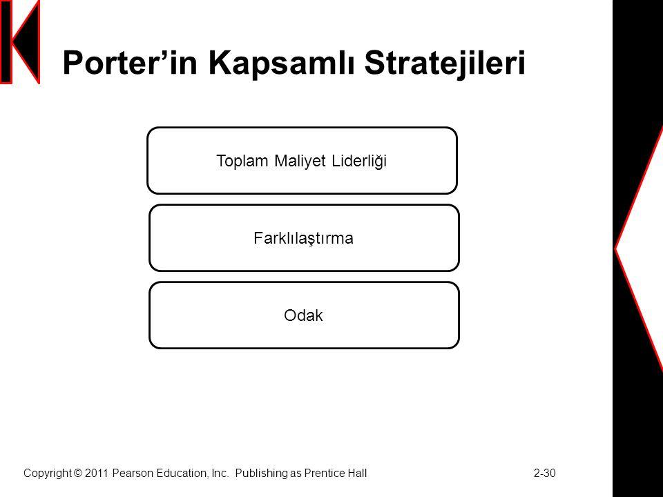 Porter'in Kapsamlı Stratejileri