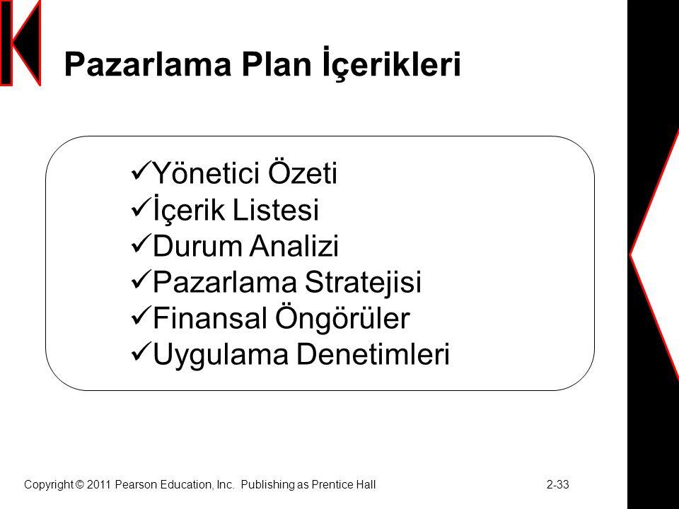 Pazarlama Plan İçerikleri
