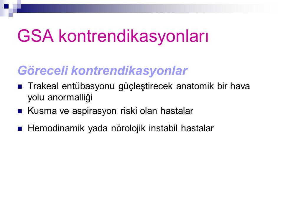 GSA kontrendikasyonları