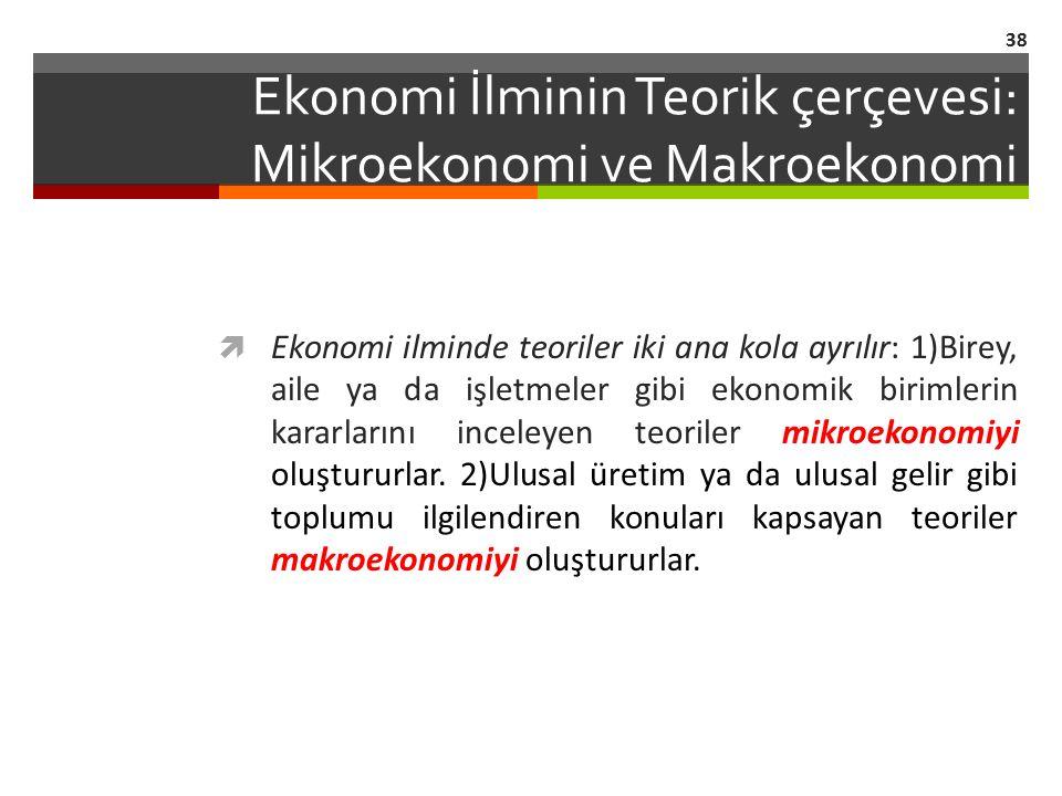 Ekonomi İlminin Teorik çerçevesi: Mikroekonomi ve Makroekonomi