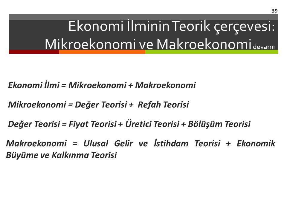 Ekonomi İlminin Teorik çerçevesi: Mikroekonomi ve Makroekonomi devamı