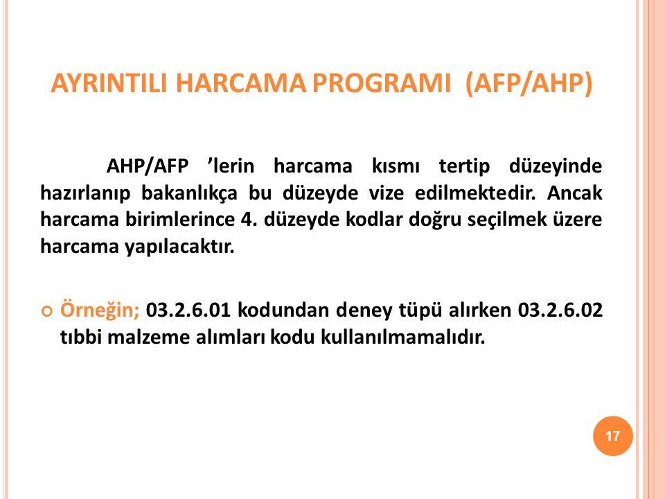 AYRINTILI HARCAMA PROGRAMI (AFP/AHP)